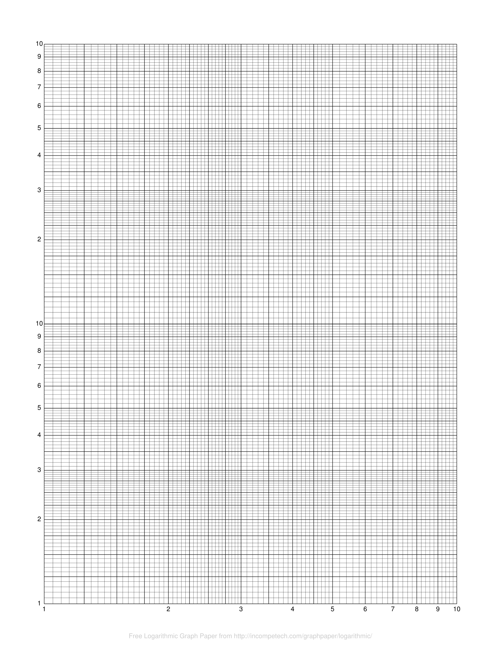 incompetech music and also graph paper