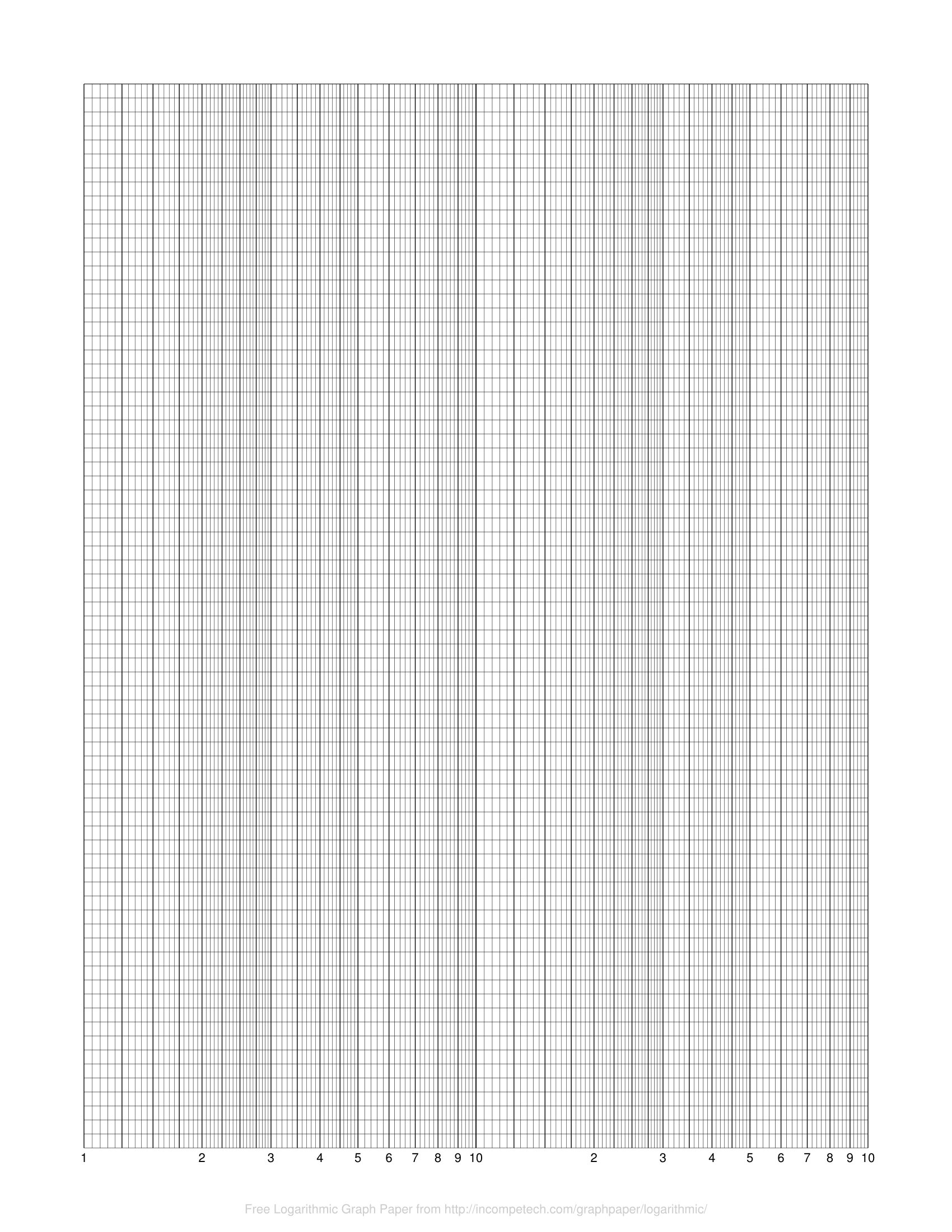 picture regarding Printable Graph Paper With Axis identify Cost-free On the internet Graph Paper / Logarithmic