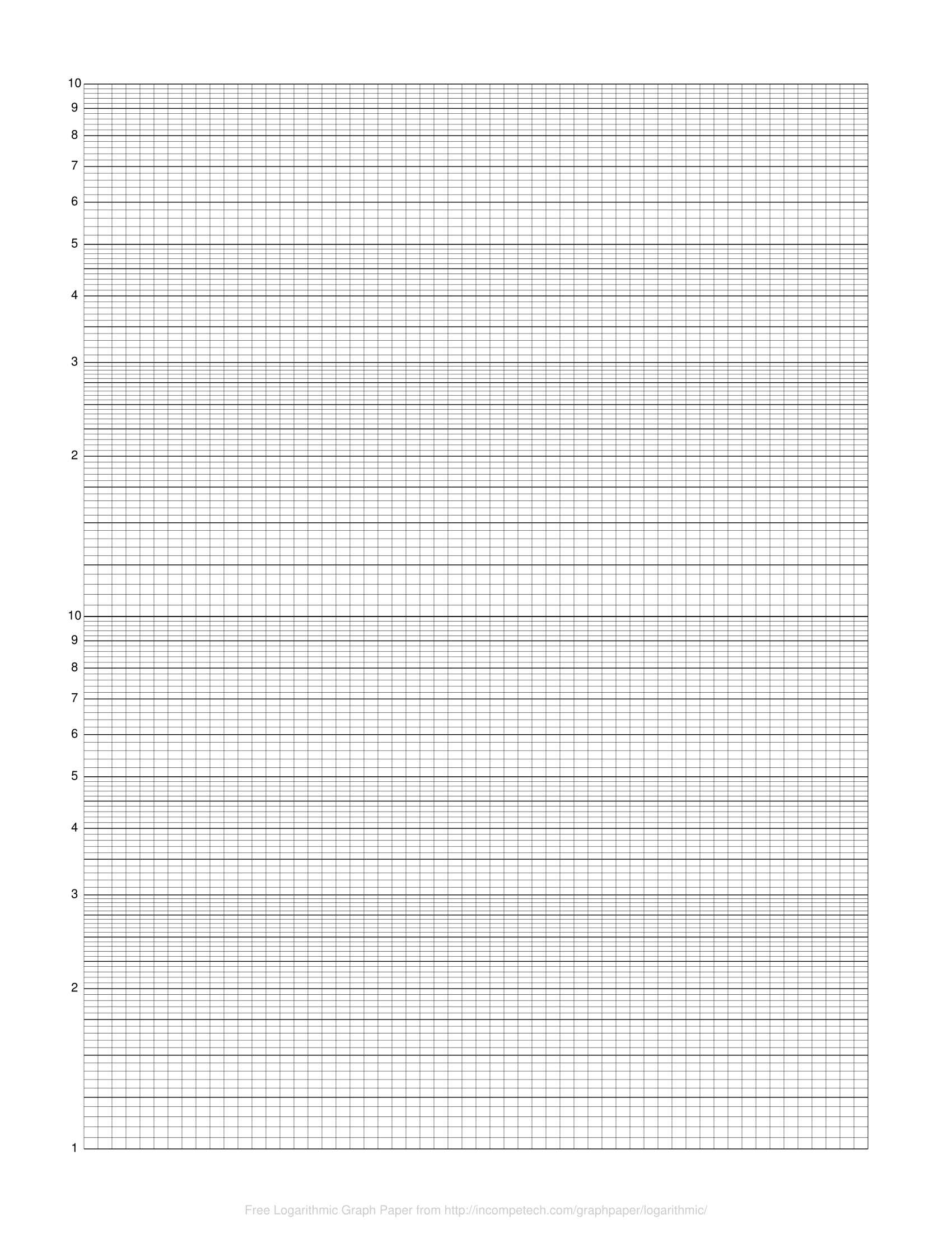 Free Online Graph Paper / Logarithmic