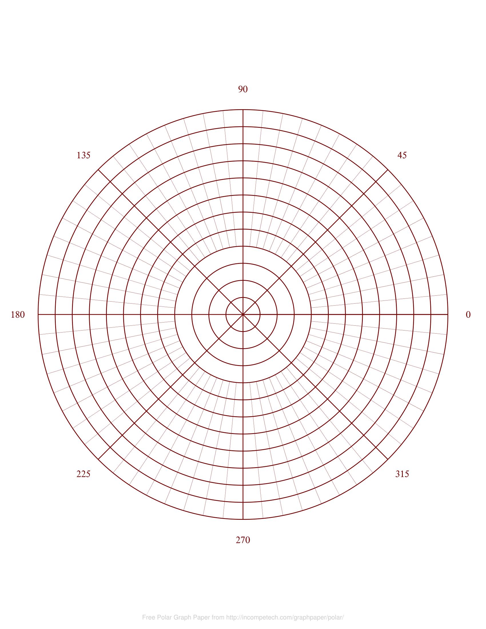 Free Online Graph Paper / Polar
